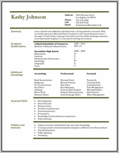 Resume For Teachers Without Experience Sample