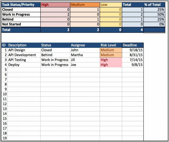 Client Tracking Spreadsheet | Nbd Inside Real Estate Lead Tracking Spreadsheet