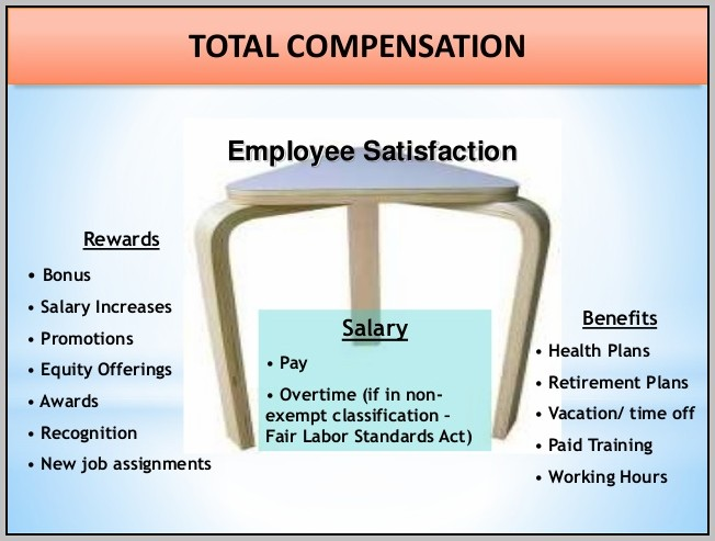 Advantages Of Compensation