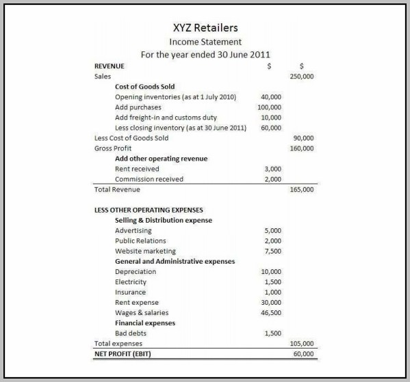 Basic Income Statement Format