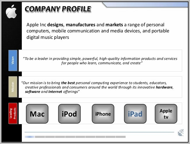 Business Plan For Mac