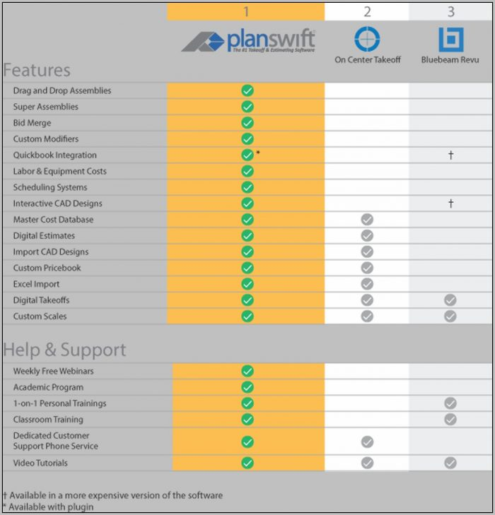 Best Estimating Software For Small Contractors