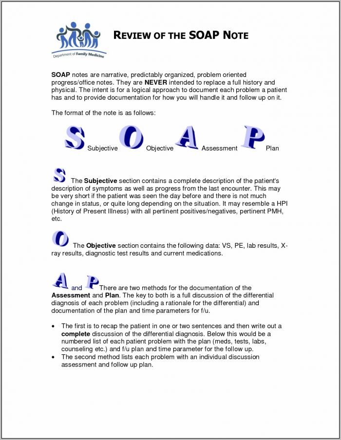 Soap Notes Template Mental Health