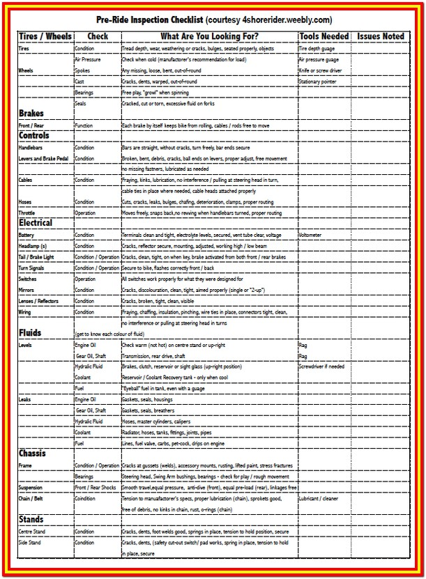 Home Inspection Checklist Maine