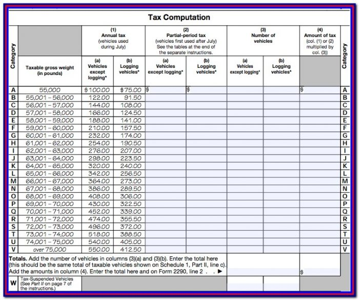 2290 Tax Form Instructions