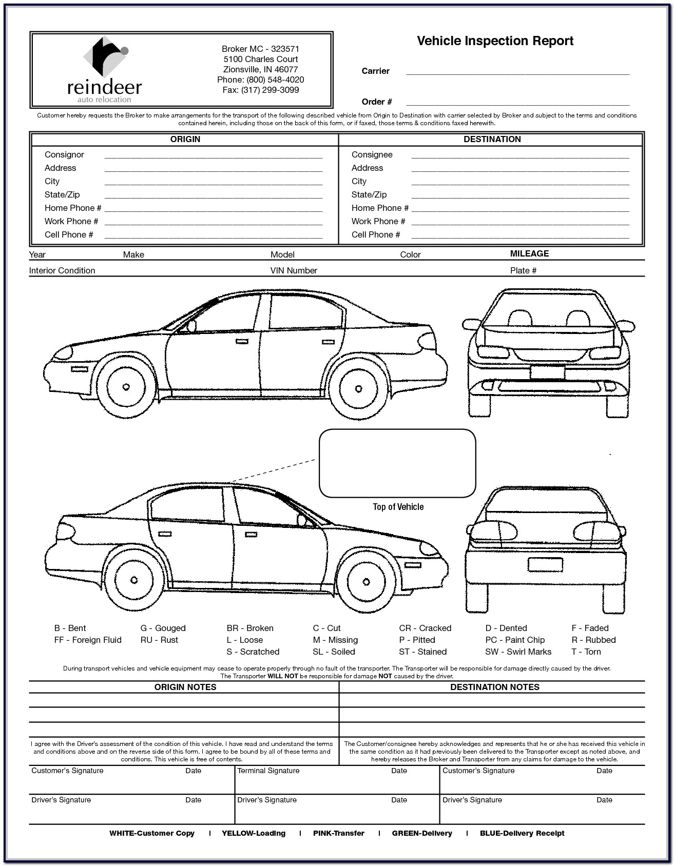 Vehicle Inspection Forms Templates