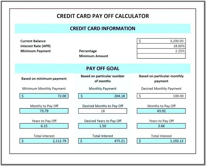 Loan Payoff Formula Excel